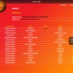 Скриншот World Basketball Manager 2009 – Изображение 10