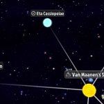 Скриншот Galactic Inheritors – Изображение 8