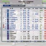 Скриншот International Cricket Captain Ashes Edition 2006 – Изображение 5