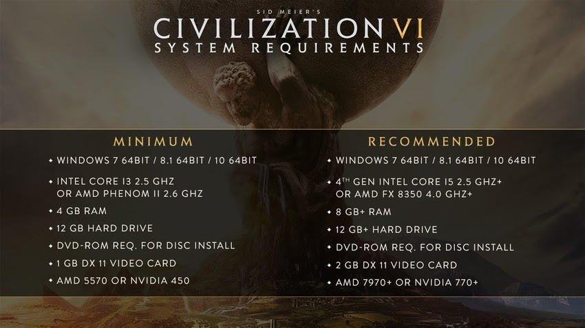 Системные требования Civilization VI оказались вменяемыми - Изображение 2