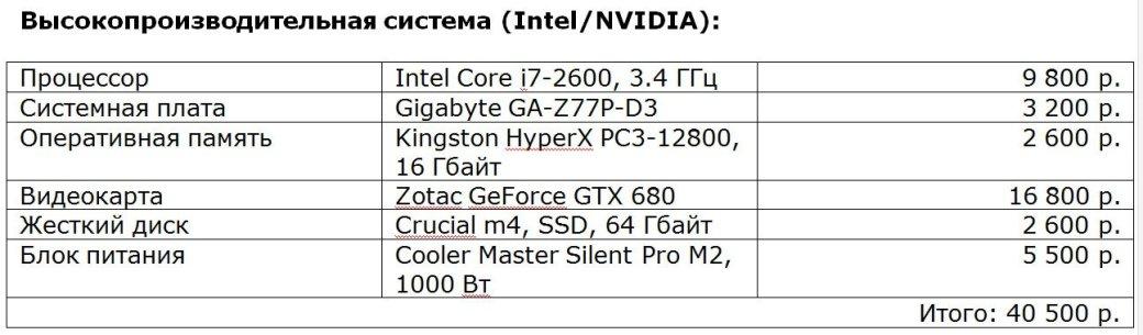 Crysis 3 расплавит ваш компьютер? - Изображение 5
