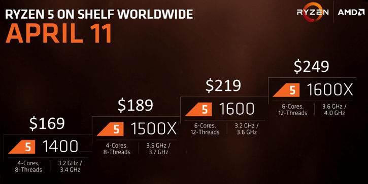 AMD Ryzen 5 — характеристики, цена моделей и дата выхода - Изображение 4