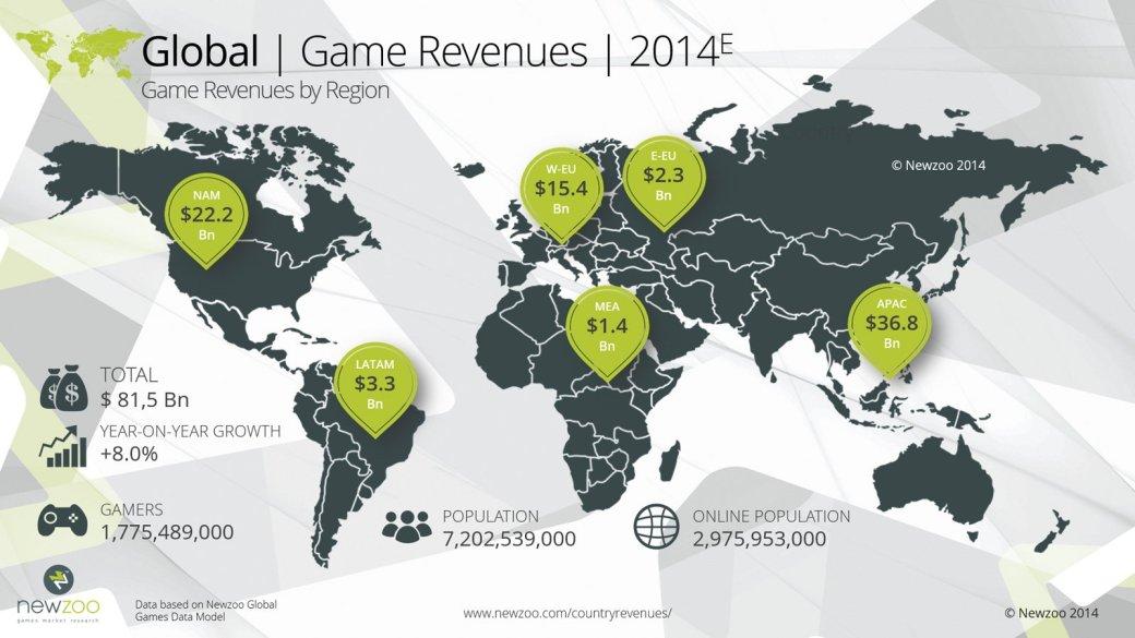 2015-й. Игровая индустрия в объятьях государства - Изображение 3