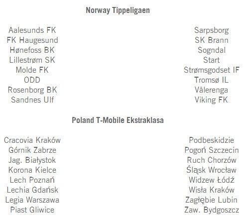 В сети появился список всех лицензированных клубов для игры FIFA 14 - Изображение 11