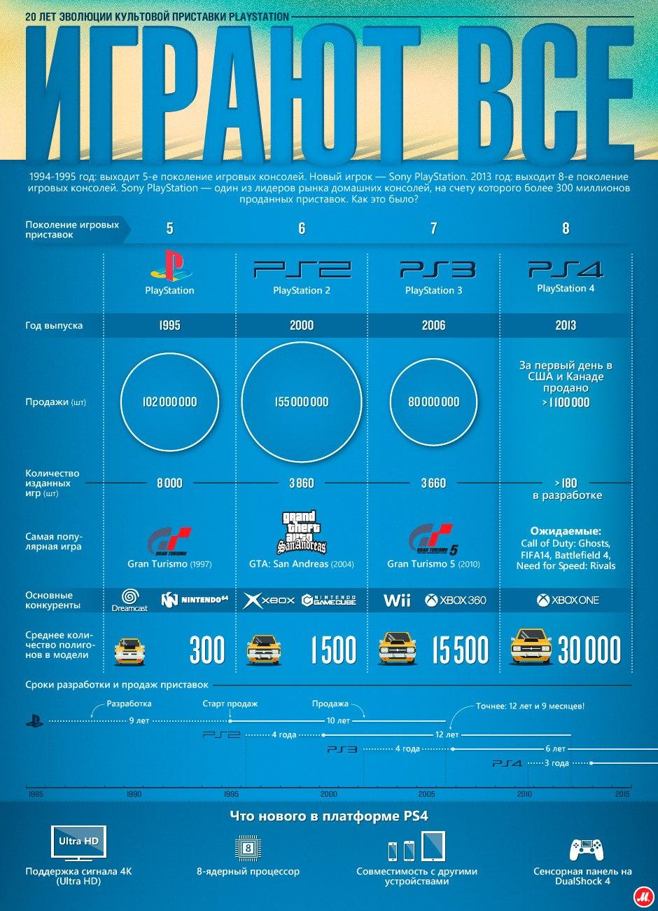 PlayStation 4. Посторонись, каток едет! | Канобу - Изображение 1