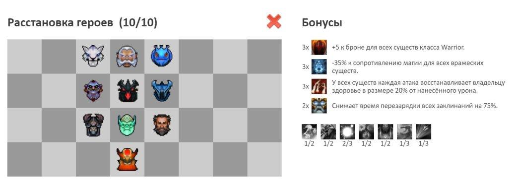 Как играть «богами» вDota Auto Chess