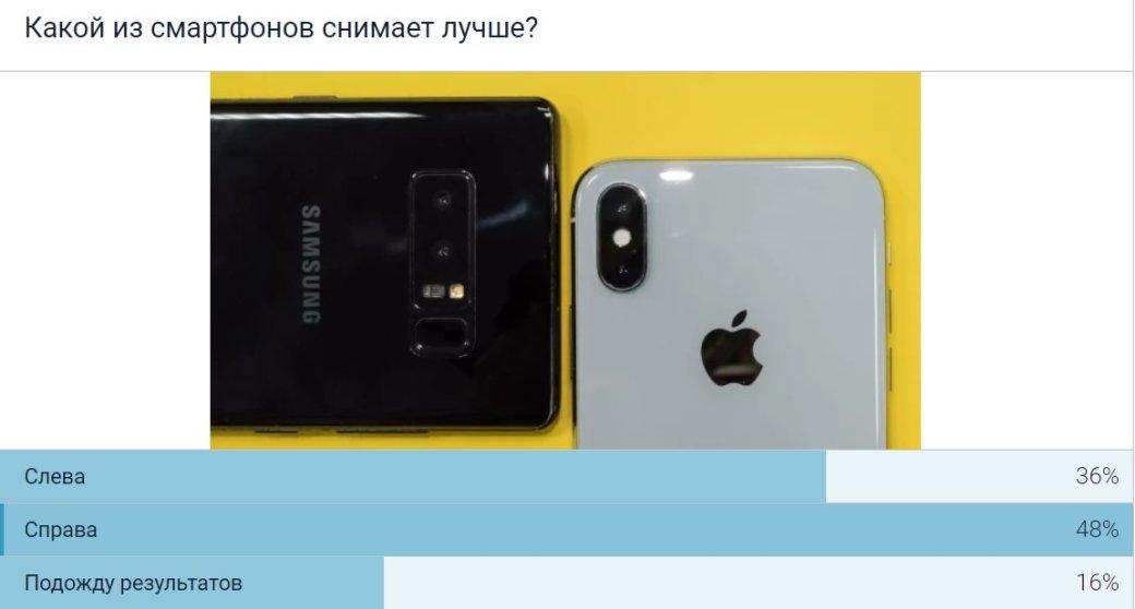 Смартфон с лучшей камерой: iPhone Xпротив Galaxy Note8 | Канобу - Изображение 2