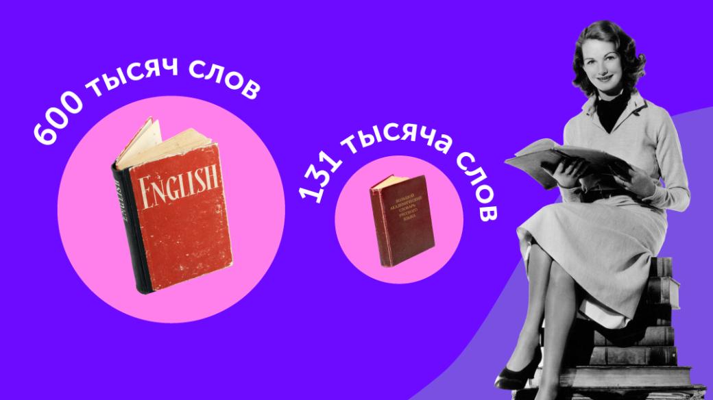 Какой язык богаче: русский vsанглийский   Канобу - Изображение 0
