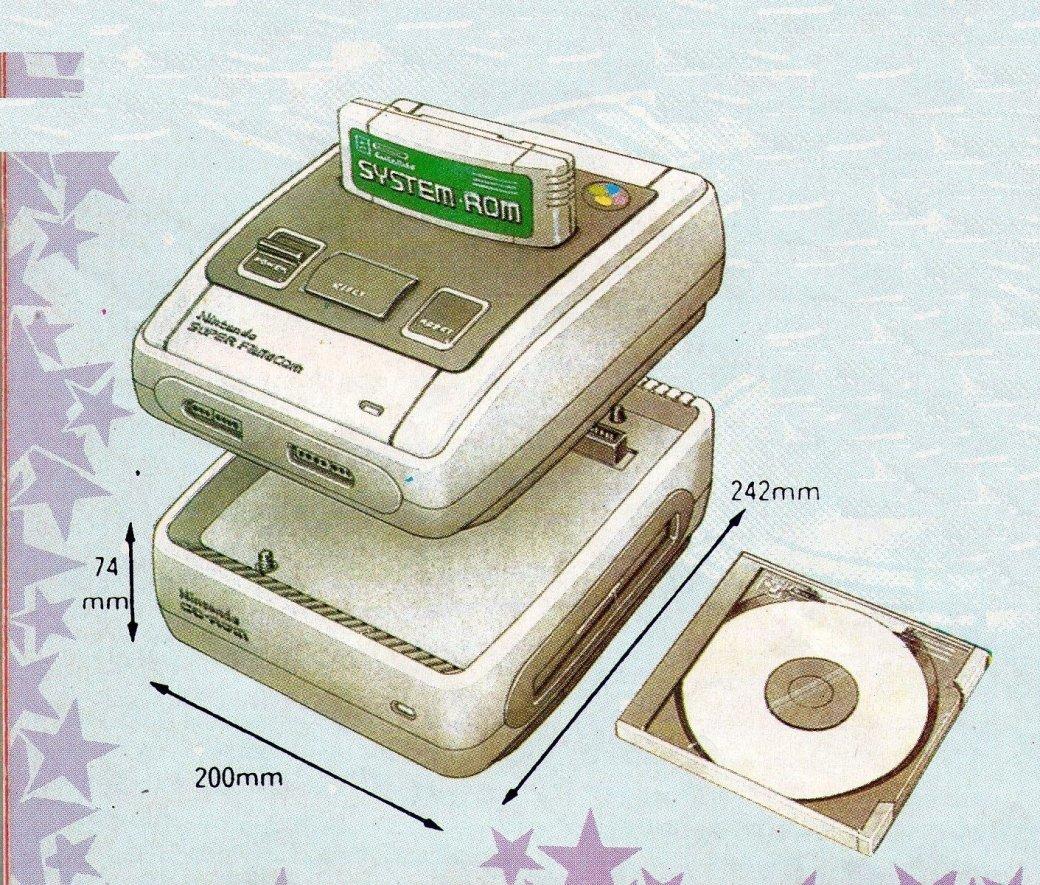 20 лет PlayStation | Канобу - Изображение 1