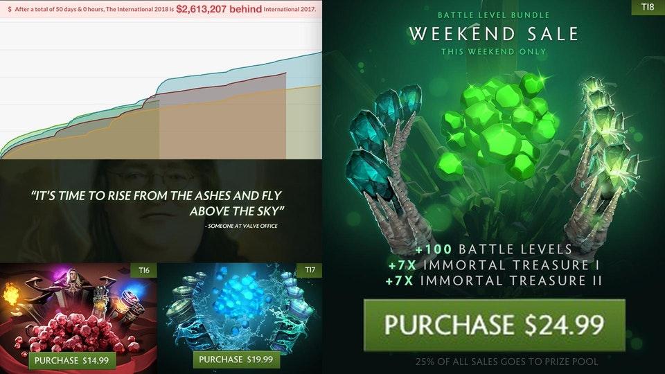 «Я плачу, так как уважаю Valve и Icefrog»: reddit обсуждает боевой комплект и призовой фонд TI 8. - Изображение 1