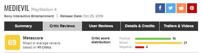 «Последний гвоздь вкрышку гроба серии»: критики прохладно приняли эксклюзив PS4 MediEvil | Канобу - Изображение 0