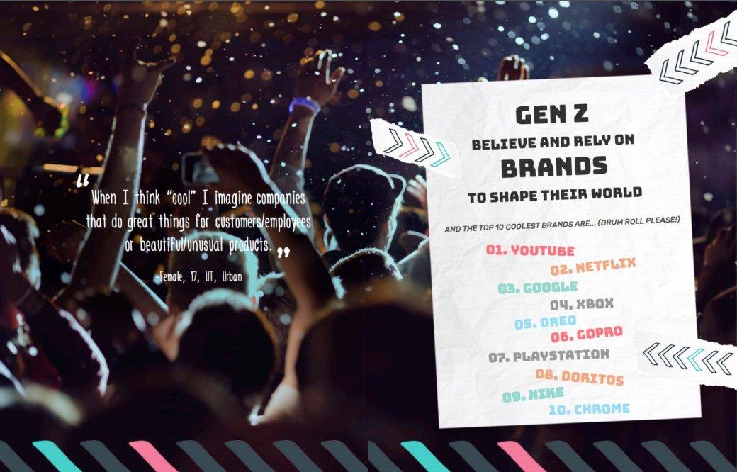 Американские подростки считают Xbox круче PlayStation | Канобу - Изображение 0