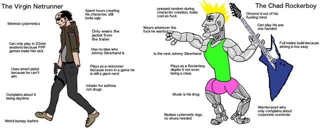 Лучшие шутки и мемы про Cyberpunk 2077 | Канобу - Изображение 4